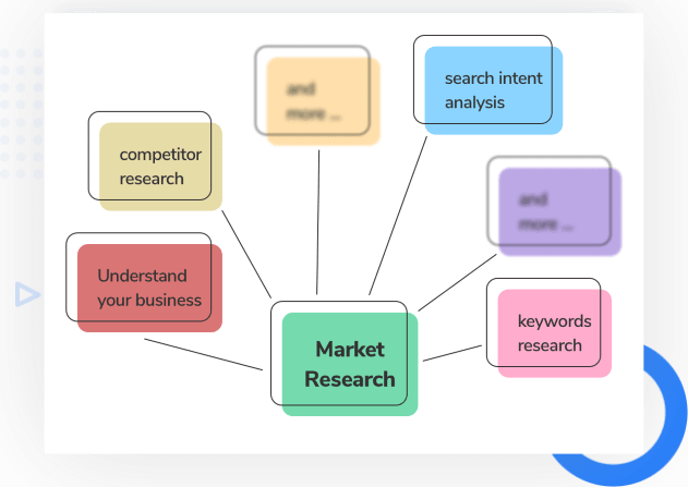 process-img-step-1-market-research