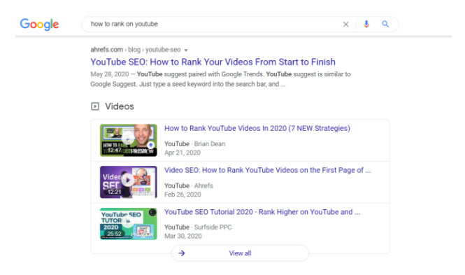 Get Your Videos in SERPs